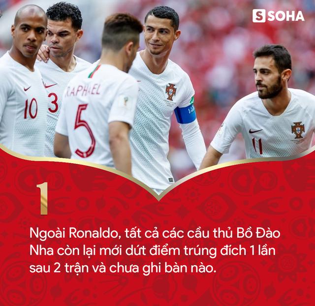 """đầu tư giá trị - photo 10 15295476243331991655574 - Góc nhìn đại chiến: Ronaldo không phải """"người ngoài hành tinh"""", mà là Songoku đời thật"""