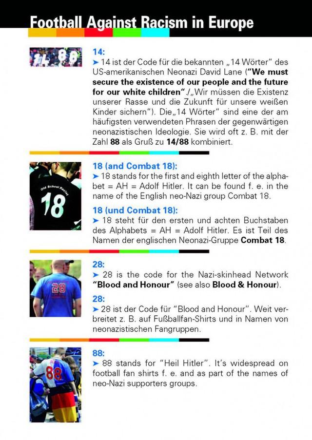 Tại sao các con số 14, 18, 28 và 88 bị cấm phổ biến tại World Cup ở Nga? - Ảnh 4.