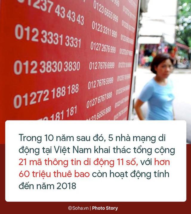 [Photo Story] 10 năm tồn tại của sim rác 11 số - Ảnh 3.