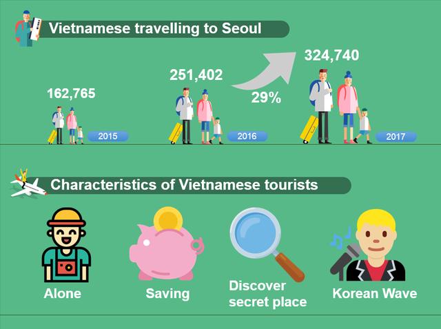 Cách Hàn Quốc làm du lịch: Biến công trình kinh tế lỗi thời, tàu chiến bị xếp xó làm công viên văn hóa, HDV biết cả tiếng Việt - Ảnh 4.