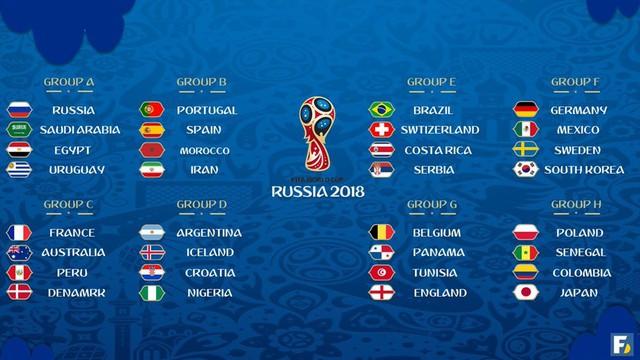 Chốt giá 10,3 triệu USD, VTV mua World Cup 2018 hay không thì tùy - Ảnh 1.