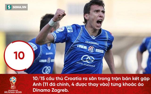 đầu tư giá trị - photo 2 15314712685161577180729 - World Cup 2018: Sự thật phũ phàng đằng sau kỳ tích của Croatia