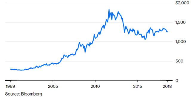 Bitcoin giống vàng hơn là tiền tệ - Ảnh 3.