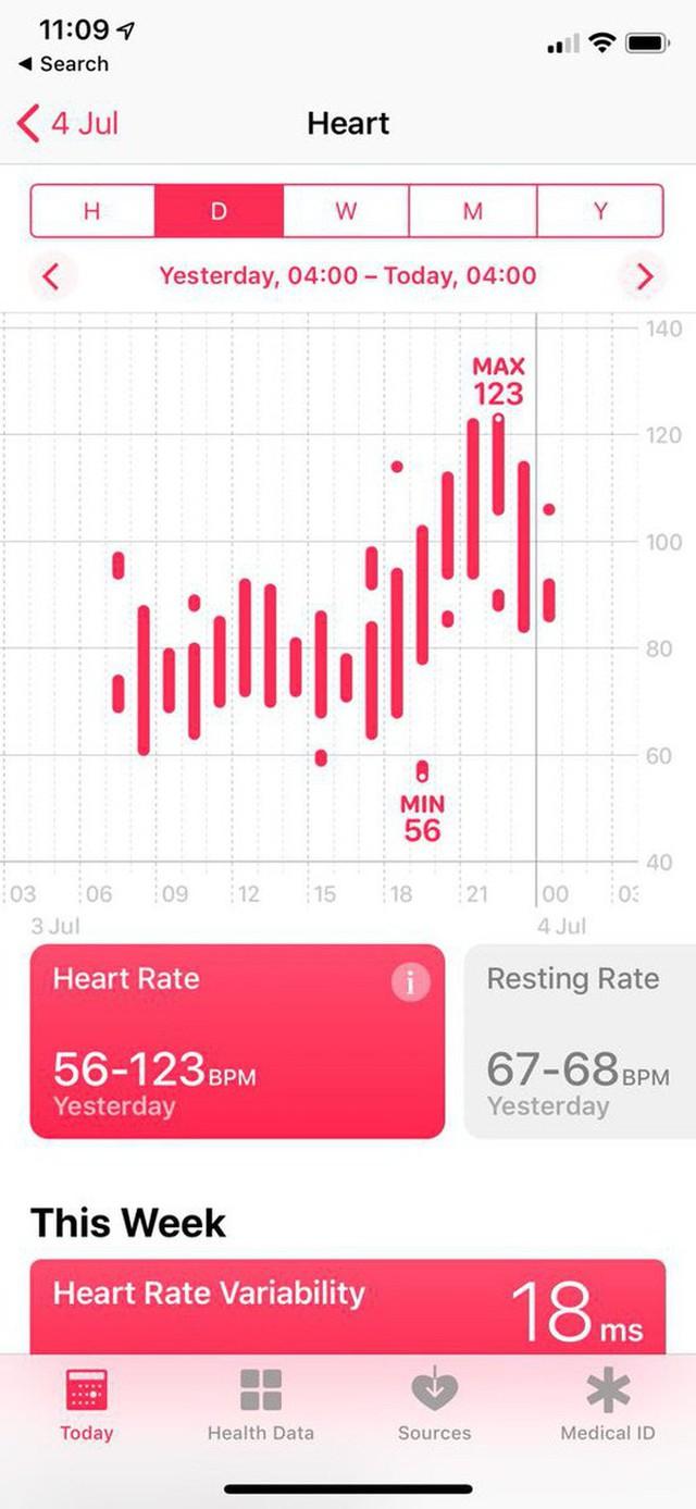 Xem World Cup cũng có thể khiến bạn chết sớm: Hàng loạt Apple Watch cảnh báo nhịp tim cao quá tải, gấp đôi bình thường - Ảnh 2.