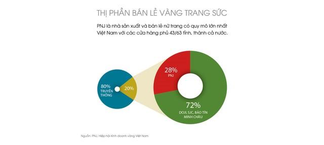 CEO PNJ Lê Trí Thông bật mí tố chất quan trọng nhất để một nhân viên được cất nhắc thăng tiến, lọt vào mắt xanh lãnh đạo - Ảnh 2.
