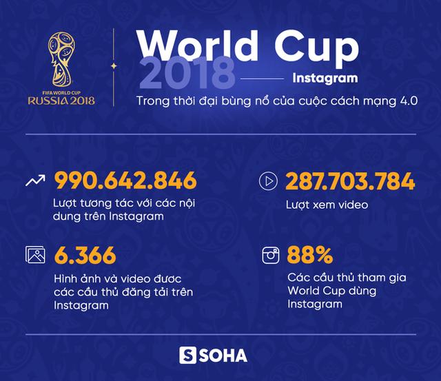 Pháp vô địch World Cup 2018, nhưng Ronaldo và Neymar mới là nhà vô địch thực sự - Ảnh 1.