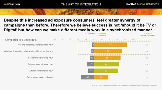 Marketer nào cũng nói quảng cáo phải đa kênh, nhưng đa kênh thế nào cho đúng? - Ảnh 4.