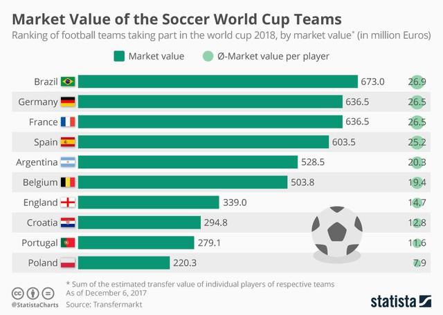 [How they do] Bí mật khiến đội tuyển Pháp đè bẹp Argentina sừng sỏ và hướng tới chức vô địch World Cup 2018 - Ảnh 1.