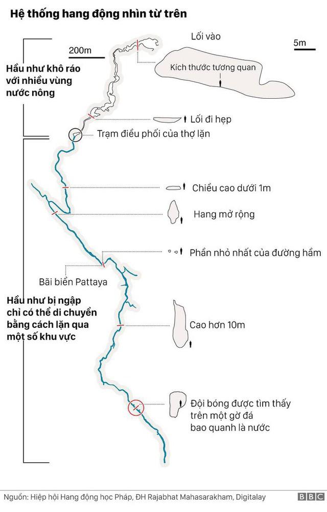 NÓNG: Một thợ lặn hải quân Hoàng gia tử nạn trong quá trình giải cứu đội bóng Thái Lan - Ảnh 1.