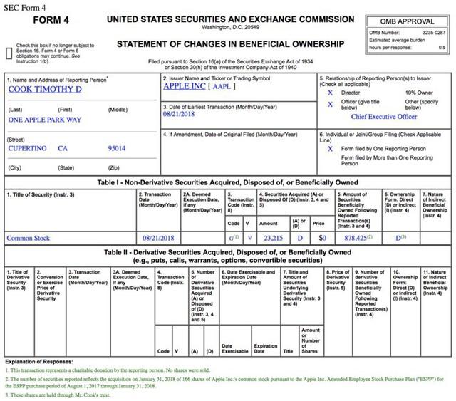 Tim Cook bắt đầu kế hoạch hiến tặng toàn bộ tài sản của mình, mở màn bằng khoản từ thiện 5 triệu USD - Ảnh 1.