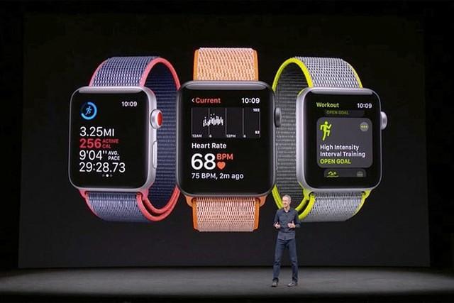 đầu tư giá trị - photo 3 15351656132671923974871 - Tiết lộ thêm thông tin chi tiết về Apple Watch Series 4