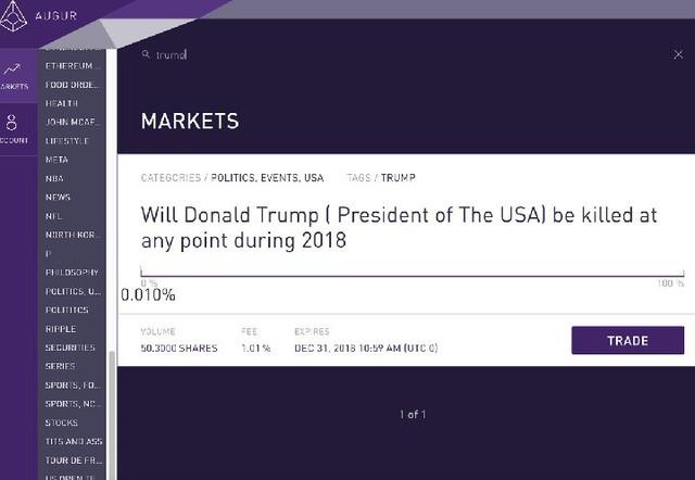 Xuất hiện thị trường ám sát nhân vật nổi tiếng qua blockchain, Donald Trump nằm trong tầm ngắm - Ảnh 2.