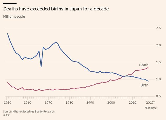 Siêu kế hoạch đưa người dân cả nước trường thọ tới trên 100 tuổi của Nhật Bản - Ảnh 1.