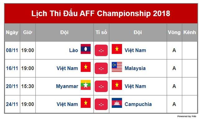 đầu tư giá trị - photo 1 15366365734851181016037 - Các đài truyền hình sẽ không được tiếp sóng AFF Cup 2018 từ VTV