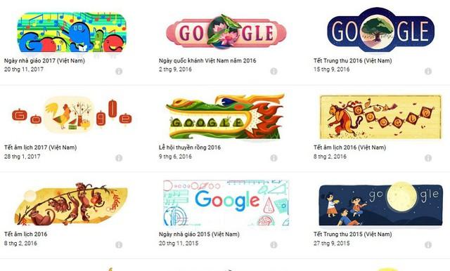 Vì sao Google tổ chức sinh nhật ngày 27/9 trong khi được thành lập ngày 4/9? - Ảnh 1.