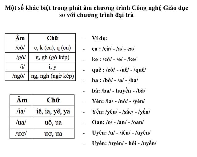 Phụ huynh lo ngại trước bộ sách Tiếng Việt lớp 1: Các thành ngữ đều nặng nề, bài đọc thì xỉa xói nhiều hơn là giáo dục - Ảnh 8.