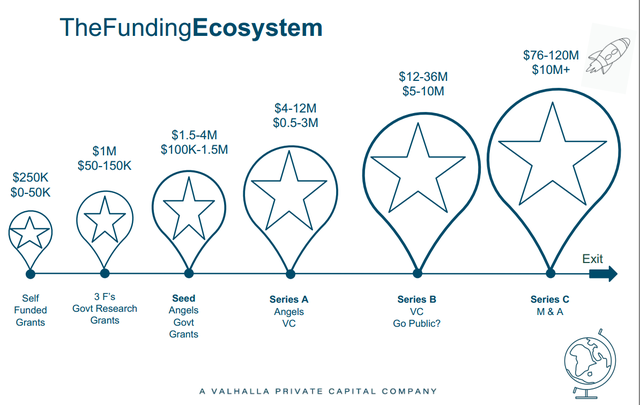 Nhà đầu tư từ Silicon Valley: Đầu tư mà đòi 95% cổ phần thì chẳng khác gì hành động của Mafia! - Ảnh 1.