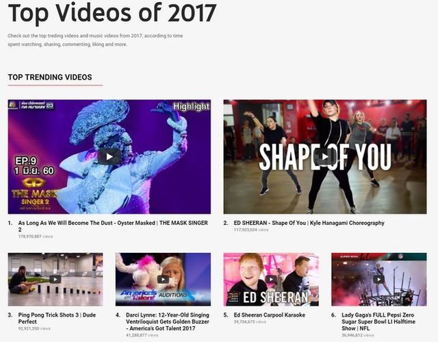 Nhóm hài FapTV của Việt Nam lọt vào danh sách video YouTube Rewind 2017  - Ảnh 1.