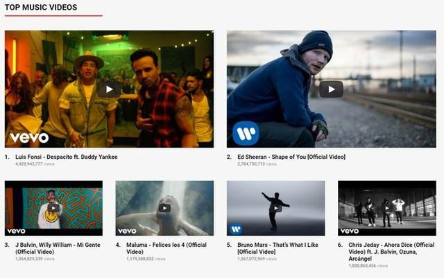 Nhóm hài FapTV của Việt Nam lọt vào danh sách video YouTube Rewind 2017  - Ảnh 2.