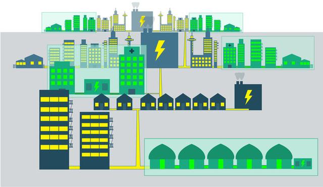 Đây là thứ sẽ cứu rỗi nhân loại: lưới điện microgrid vừa xanh sạch, ổn định lại vừa hồi phục nhanh chóng - Ảnh 13.