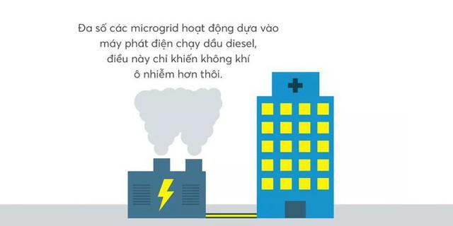 Đây là thứ sẽ cứu rỗi nhân loại: lưới điện microgrid vừa xanh sạch, ổn định lại vừa hồi phục nhanh chóng - Ảnh 10.