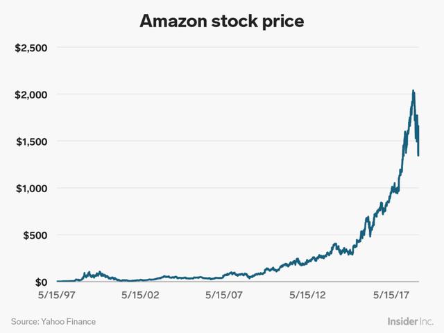 Sở hữu 137 tỷ USD, Jeff Bezos kiếm và tiêu tiền như thế nào? - Ảnh 1.