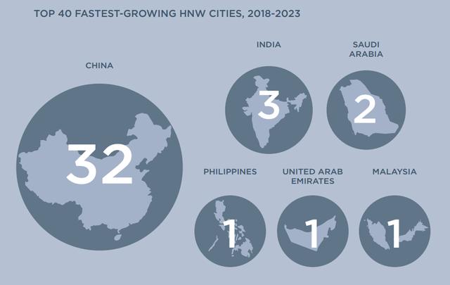 Người giàu Việt Nam tăng nhanh thứ 4 thế giới - Ảnh 11.