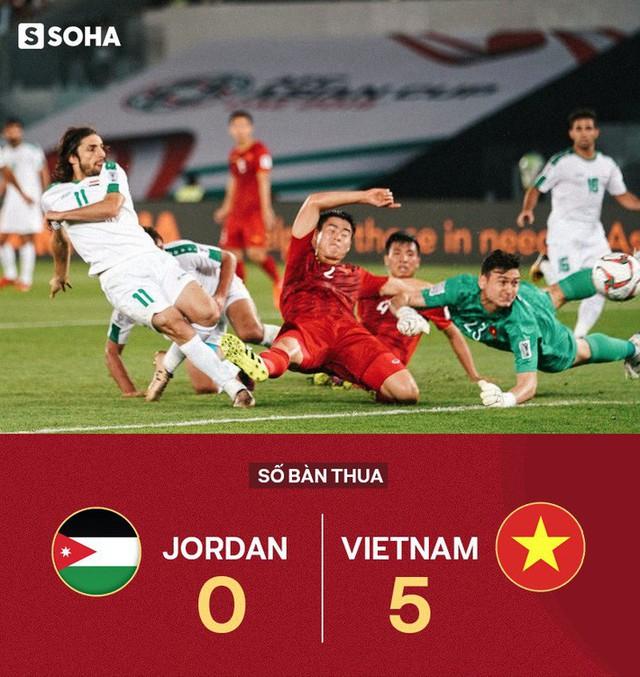 Trước đội tuyển Việt Nam, ngọn núi Jordan sừng sững đến thế nào? - Ảnh 4.
