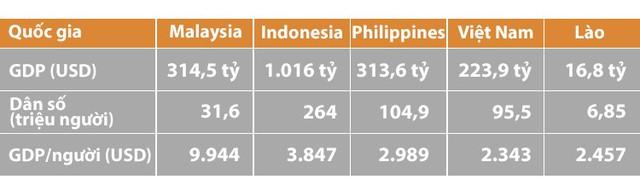 """Cựu """"nữ tướng"""" Adayroi Lê Hoàng Uyên Vy: Indonesia, Malaysia, Singapore đã có nhiều startup tỷ đô, vì sao Việt Nam nhiều người tài nhưng 10 năm nay không có nổi một Unicorn? - Ảnh 2."""