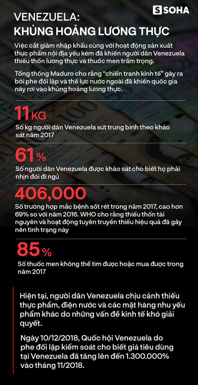 Từng giàu gấp 12 lần Trung Quốc, tại sao Venezuela chìm xuống vực sâu tuyệt vọng? - Ảnh 5.