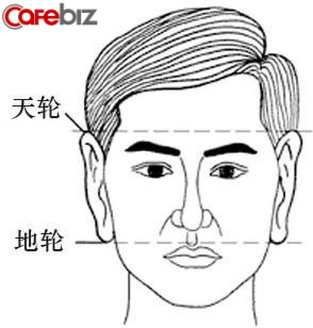 3 đặc điểm trên khuôn mặt thể hiện một người đàn ông có tương lai rạng rỡ - Ảnh 1.