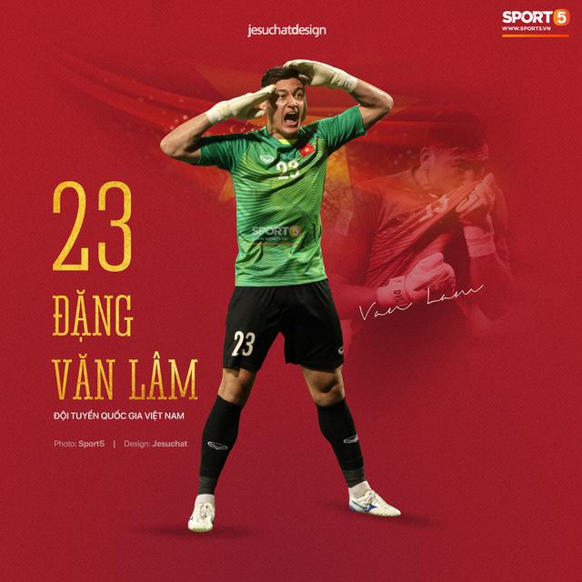 Đặng Văn Lâm và cuộc hành trình khó tin từ một cậu bé bị quên lãng trở thành thủ môn số 1 tuyển Việt Nam - Ảnh 7.