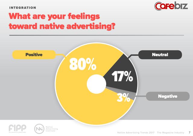 4 xu hướng này sẽ 1 sốh tân ngành marketing trong năm mới, đã là marketer mà bàng quan thì cầm chắc thất bại! - Ảnh 3.