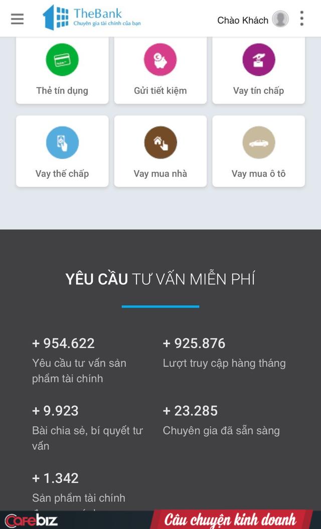 Shark Dzung rót vốn triệu USD, đưa TheBank.vn vào bệ phóng trong cuộc chơi Fintech tại Việt Nam - Ảnh 1.