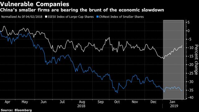 Kinh tế khó khăn, hàng trăm doanh nghiệp Trung Quốc cảnh báo về lợi nhuận - Ảnh 1.