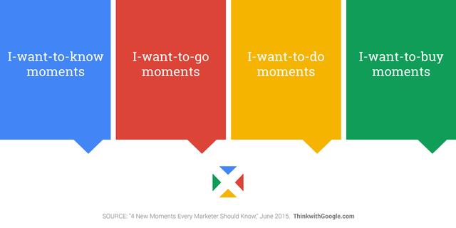4 xu hướng này sẽ 1 sốh tân ngành marketing trong năm mới, đã là marketer mà bàng quan thì cầm chắc thất bại! - Ảnh 2.