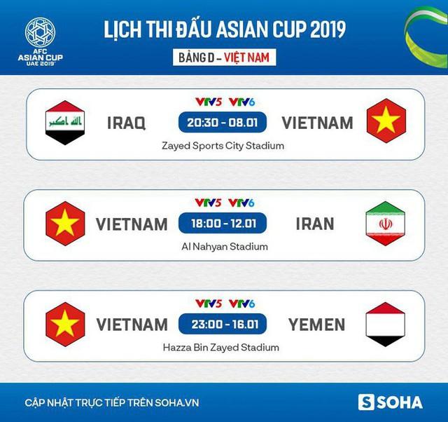 Nhìn Việt Nam đá, mục tiêu thắng Yemen giờ cũng khó đấy! - Ảnh 6.