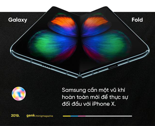 Những biểu đồ này cho thấy vì sao những chiếc Android giá khủng như Galaxy Fold, Mi Mix Alpha hay Mate X là chìa khóa đánh bại Apple - Ảnh 9.