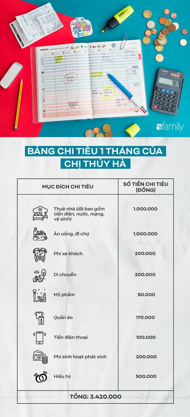 Đừng bĩu môi chê lương 5 triệu/tháng, hãy cùng xem cô gái trẻ quê Tuyên Quang chia sẻ bí quyết vẫn sống tốt mà còn tiết kiệm được tới 1,5 triệu  - Ảnh 5.
