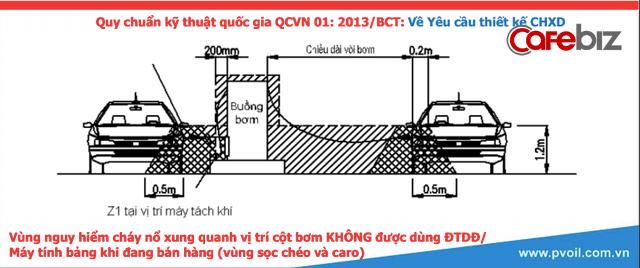 CEO PVOil mặc đồ bảo hộ của nhân viên, tuyên bố từ nay người Việt có thể đổ xăng trả tiền bằng mã QR - Ảnh 1.