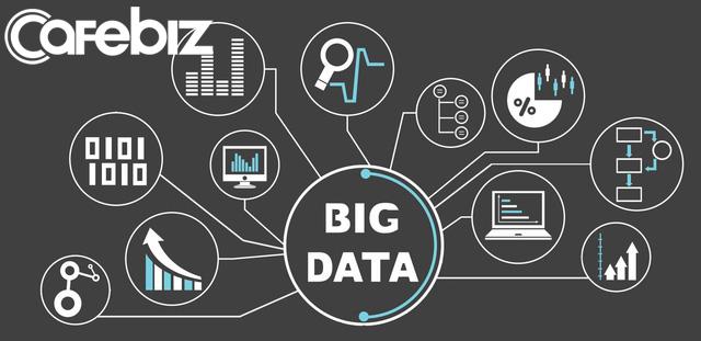 Big data – mỏ vàng bất cứ  doanh nghiệp nào cũng không thể bỏ qua - Ảnh 1.