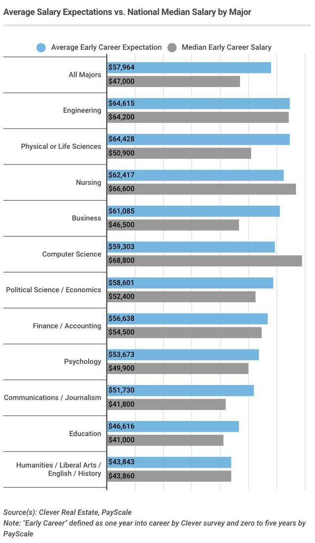 Là nền kinh tế số 1 hành tinh nhưng người Mỹ không tài giỏi như bạn nghĩ: Ảo tưởng sức mạnh cho rằng mình tài năng, nhưng giới trẻ Mỹ lại thuộc hàng vô dụng nhất so với các quốc gia phát triển - Ảnh 1.