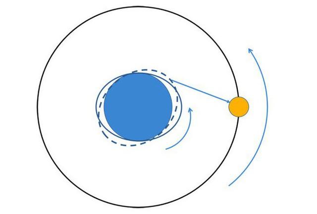 Mặt trăng lớn như thế nào trong thời đại khủng long? - Ảnh 1.