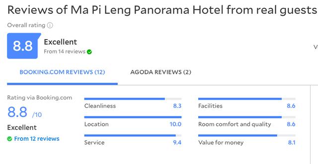 """Nghịch lý vụ Panorama Hotel trên đèo Mã Pì Lèng: Mặc dân mạng bức xúc hò nhau vote 1 sao, khách sạn vẫn """"cháy hàng"""" - Ảnh 4."""