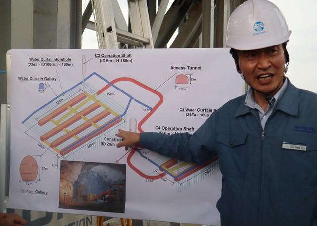 Lãnh đạo BR-VT thị sát, bàn cách gỡ vướng cho ba dự án tỉ USD - Ảnh 2.