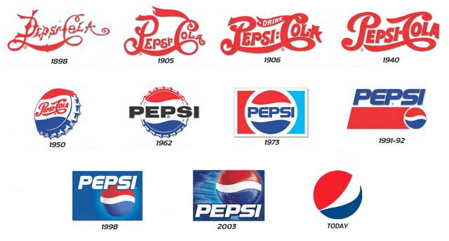 Vì sao Coca-Cola ra đời trước nhưng lại không thể kiện Pepsi tội ăn cắp sáng chế còn Pepsi lại không thể cáo buộc Coca-Cola vi phạm bản quyền? - Ảnh 7.