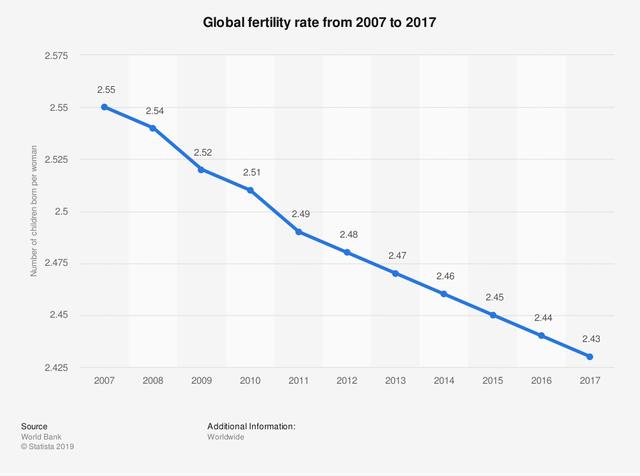 Các quốc gia làm gì để đối phó với tình trạng dân số đang ngày càng già đi? - Ảnh 1.