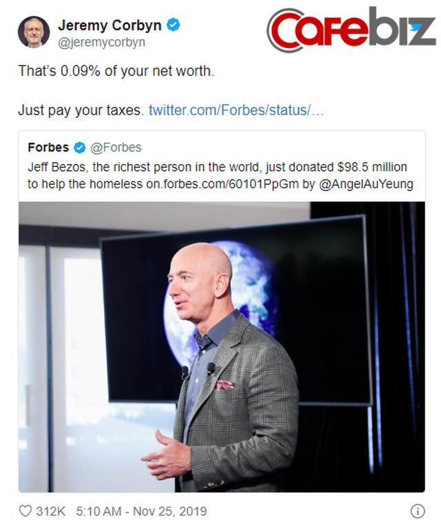 Vừa từ thiện gần 100 triệu USD, Jeff Bezos ngay lập tức bị đá đểu: Nó chẳng thấm vào đâu so với hơn 100 tỷ USD ông sở hữu, hãy nộp tiền thuế đi! - Ảnh 1.