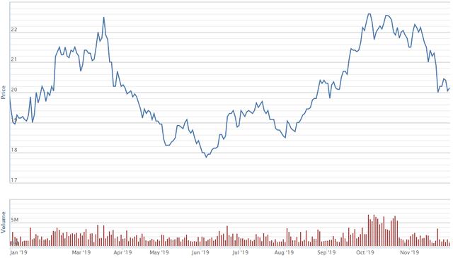 CEO VPBank Nguyễn Đức Vinh sắp chi 154 tỷ đồng mua cổ phiếu, giá ưu đãi chỉ bằng 1/2 trên sàn chứng khoán - Ảnh 1.
