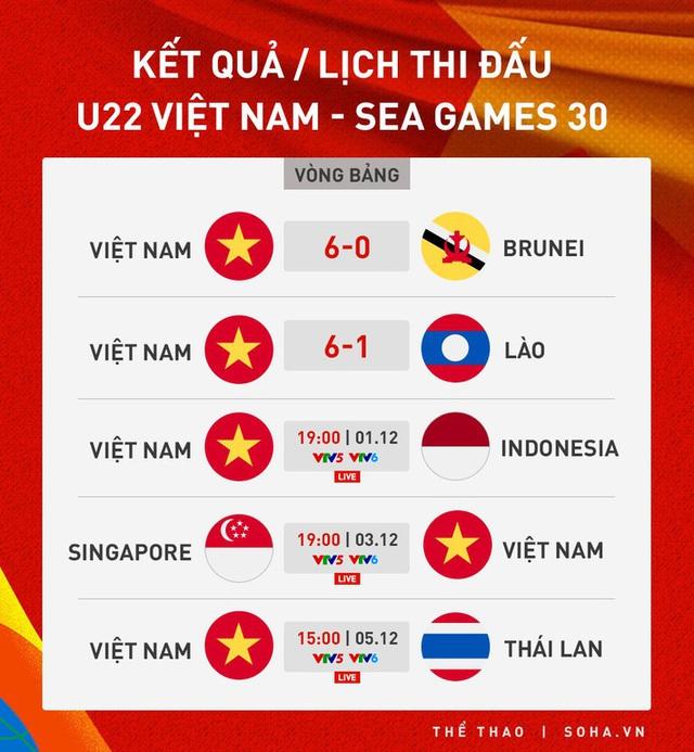 Trước đại chiến, báo Indonesia khen Quang Hải: Vũ khí tối thượng giúp Việt Nam vô địch - Ảnh 4.